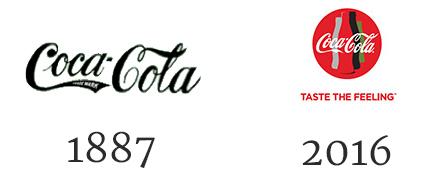 consistent branding