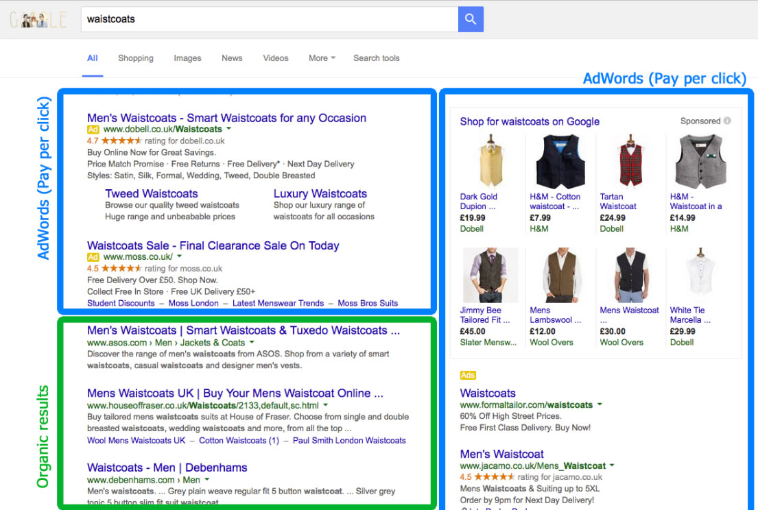Google SEM Results